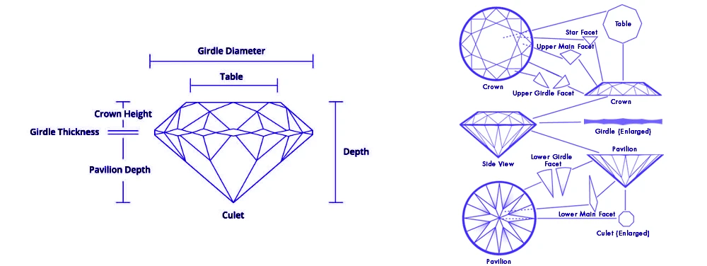 pradeep enterprise diamond_cut_chart